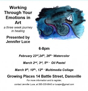 Working Through Your Emotions in Art